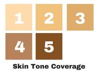 prestige ipl skin tone coverage